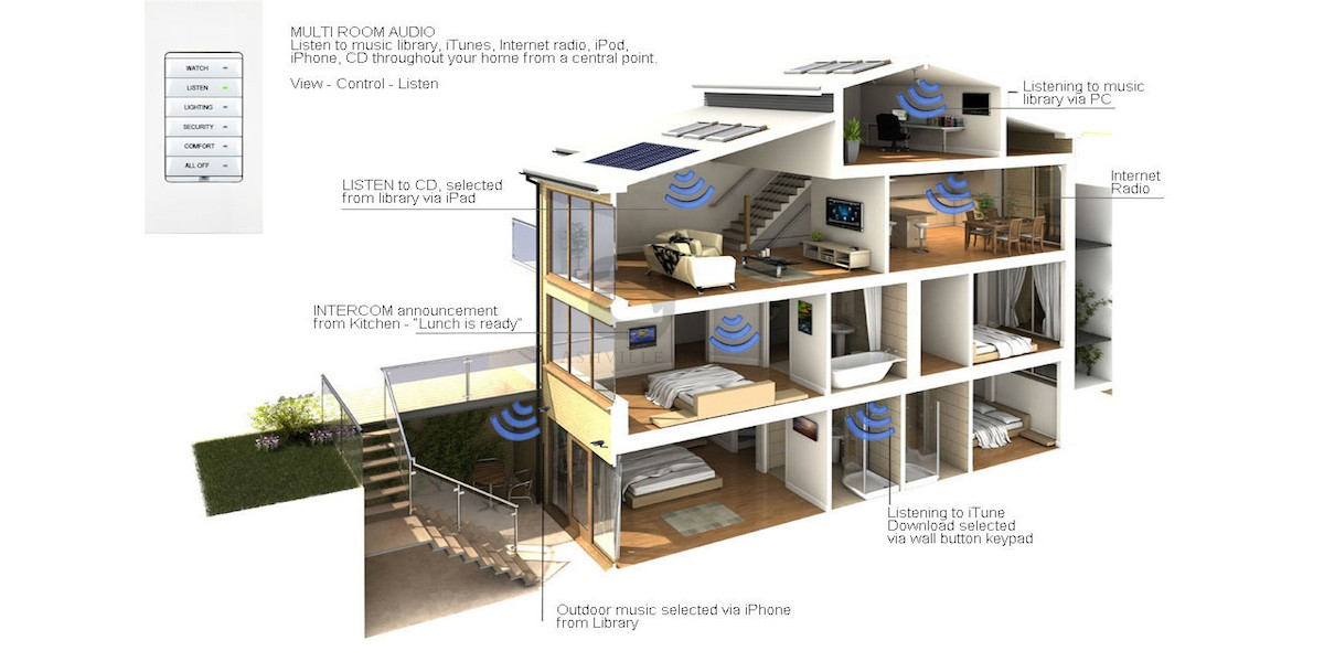 home automation systems london smart homes. Black Bedroom Furniture Sets. Home Design Ideas