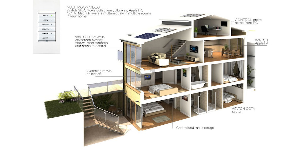 Home Automation Systems London Smart Homes